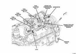 similiar 2006 dodge ram transmission diagram keywords dodge ram 1500 engine diagram 2006 dodge ram truck 37l engine diagram