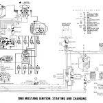 mustang headlight wiring diagram best sample mustang good ideas 1968 mustang wiring diagram best sample engine to dash ground cable picture schematic ammeter