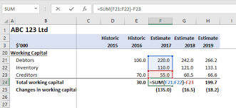 Online Cash Flow Statement Calculator Complexities In Financial Modeling Excel Exposureexcel Exposure