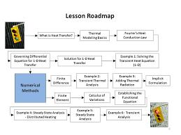 lesson roadmap numerical methods thermal modeling basics