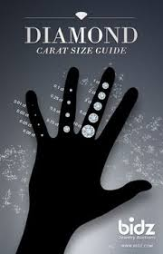 Ring Doesn't Fit? Here's The Easiest Way To Find Your Size | Style ...