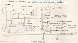 similiar allis chalmers wd wiring diagram keywords wiring diagram 6v wiring diagram allis chalmers c allis chalmers b c