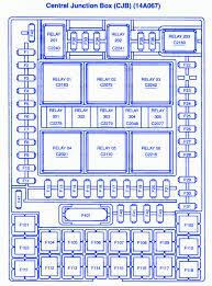 2006 f 150 xlt fuse box diagram data wiring diagrams \u2022 2001 F150 Fuse Panel Diagram ford f 150 fuse panel diagram box details elemental picture though 4 rh tilialinden com 2006