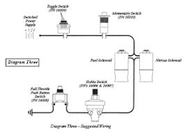 nitrous oxide wiring diagram nitrous image wiring ford mustang efi nitrous oxide system wiring diagram circuit on nitrous oxide wiring diagram