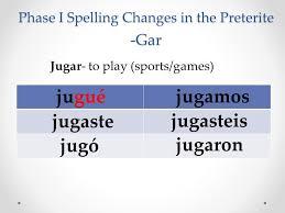 Jugar Verb Chart Jugar Preterite