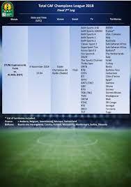 تردد القنوات المفتوحة الناقلة لمباراة الأهلي وسيمبا التنزاني اليوم 12  فبراير في نهائي دوري أبطال أفريقيا لكرة القدم
