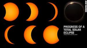 Resultado de imagen para solar eclipse