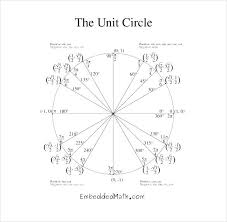 Unit Circle Sin Cos Tan Chart 22 Problem Solving The Unit Circle Chart