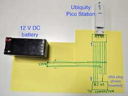 ubiquity poe dc connection diagram 1900 jpg