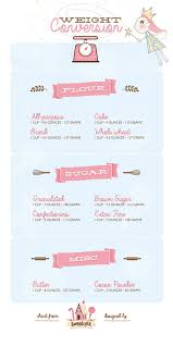 Ingredient Weight Chart Illustrated Printables On Weight Conversion For Sugar Flour