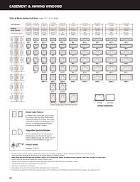 Andersen Window Sizes Chart Awning Window Size Chart Collection Of Solutions Andersen