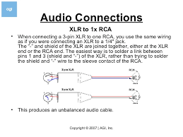 audio cable wiring diagrams audio image wiring diagram 3 pin xlr to rca wiring diagram jodebal com on audio cable wiring diagrams