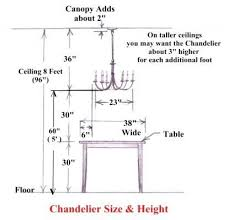 chandelier size for dining room. Excellent Dining Room Light Height Ideas - Best Exterior . Chandelier Size For T