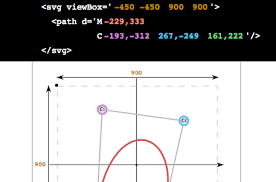 Tools To Visualize And Edit Svg Paths Kinda Css Tricks