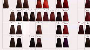 Hair Color Chart Keune How To Get Started With Keune Color