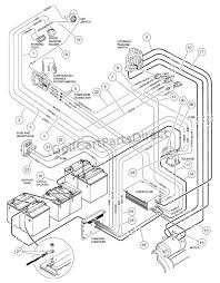 ez go marathon gas wiring diagram images 1990 ez go golf cart 36 volt ezgo marathon wiring diagram on ez go gas cart