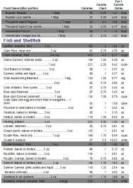 a calorie chart showing foods to eat calorie counter to lose weight calculator
