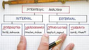 Swot Matrix Examples What Is Swot Analysis Business Management Analysis
