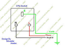 wiring diagram for a plug socket wiring image wiring diagram for a plug socket wiring auto wiring diagram on wiring diagram for a plug