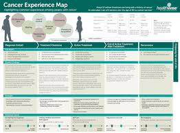 user experience research quotes professional resume cover letter user experience research quotes the definition of user experience ux nielsen norman group the user experience