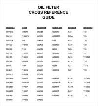 Iso Oil Cross Reference Chart Oil Filter Cross