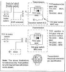 700r4 tcc wiring diagram 700r4 image wiring diagram 200r4 lockup wiring diagram 200r4 image wiring diagram on 700r4 tcc wiring diagram