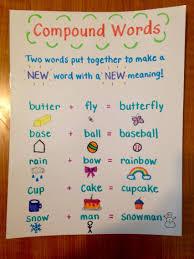 Compound Words Anchor Chart Compound Words Kindergarten