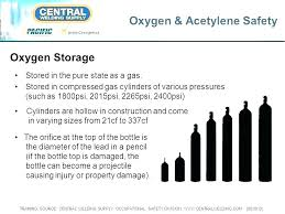 Acetylene Tank Sizes Oxy Cylinder Size Chart Welding Fitting