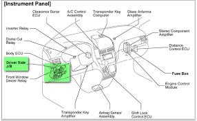 2004 toyota sienna minivan nt work due to blow fuse fuse panel 2004 Toyota Sienna Fuse Box Diagram 2004 Toyota Sienna Fuse Box Diagram #23 fuse box diagram for 2004 toyota sienna