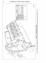 cat 3208 parts breakdown wiring diagram database cat parts manual star coin codes
