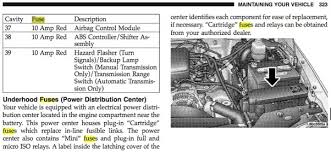 how to a 2004 jeep liberty fuse diagram quora after that it was as simple as looking at page 321 323