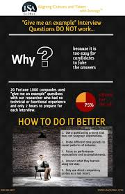 infographic interview questions do not work situational leadership infographic 1 strategic clarity to share this behavioral interviewing