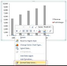 How To Select Series In Excel Chart How To Create Combination Charts In Excel Step By Step