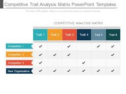 Competitive Analysis Matrix Template Competitive Trait Analysis Matrix Powerpoint Templates