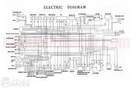 loncin pit bike wiring diagram wiring diagram Roketa 110cc Pit Bike Wiring 110cc 4 wheeler wiring diagram schematic pit bike wiring diagram with electrical source Sunl 125Cc Pit Bikes