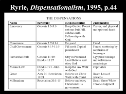 The 7 Dispensations Chart What Is Dispensationalism My Give On Things