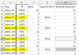 Rank Functions Excel Excel Rank Countif And Floating Point Errors Strategic Finance