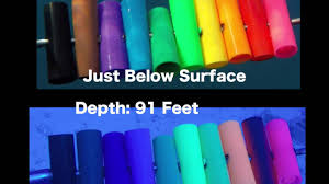 Underwater Color Loss With Gopro 0 To 155 Feet Depth Fishing Lure Deep Test