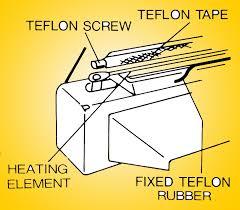automatic impulse sealers and autosealers owners manual, parts impulse sealer manual at Heat Sealer Wiring Diagram