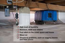 crawl space encapsulation cost. Interesting Space Crawl Space Encapsulation Cost Basement Finishing  In Main Line Inside I