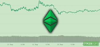 Ethereum Classic Value Chart Ethereum Classic Community Expectant Of A Great Year For