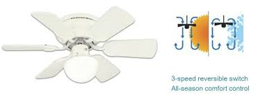 westinghouse 78108 petite 6 blade 30 inch 3 sd hugger style ceiling fan with light