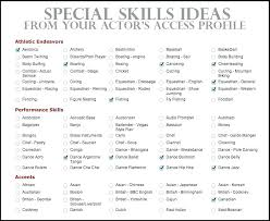 Resume Skills And Abilities Examples Sales Skill Set Template