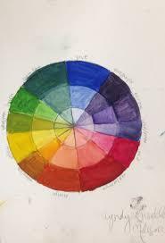 color wheel by cyndy gie melchor