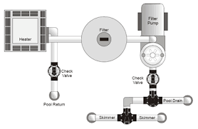 jandy valve plumbing schematics com basic pool or spa combination plumbing