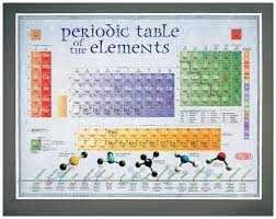 Periodic Chart Image Colorful Periodic Chart Teaching Supplies Chemistry Classroom