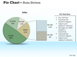 Examples Of Data Analysis Market Driven Pie Chart Research