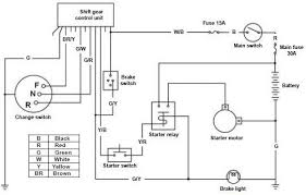 tgb blade 250 starting system circuit circuit wiring diagrams tgb blade 250 starting system circuit