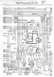 68 plymouth wiring diagram all wiring diagram 68 barracuda wiring schematic wiring diagram libraries hobart dishwasher wiring diagram 1968 plymouth wiring diagram