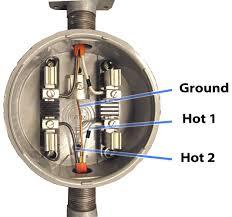 wiring a meter wiring diagram libraries wiring electric meter wiring diagrams bestpower meter wiring diagram wiring diagram data electric meter box wiring